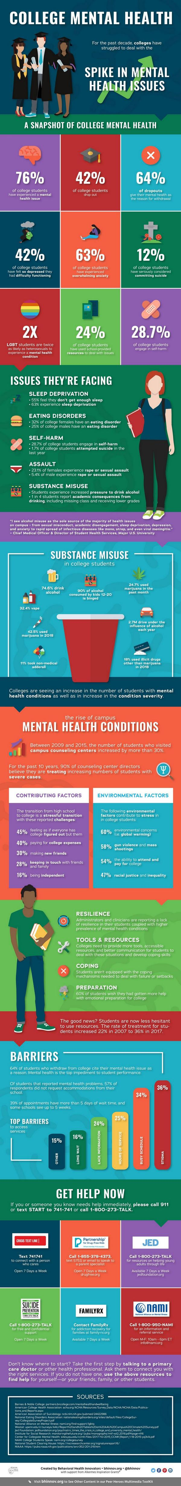 College-Mental-Health-Infographic-600
