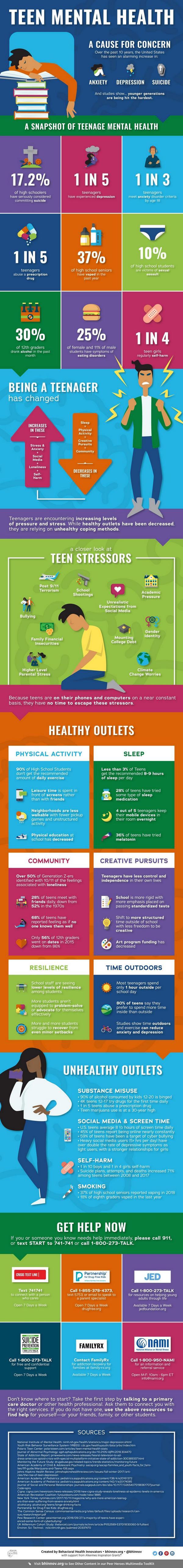 Teen-Mental-Health-Infographic-600
